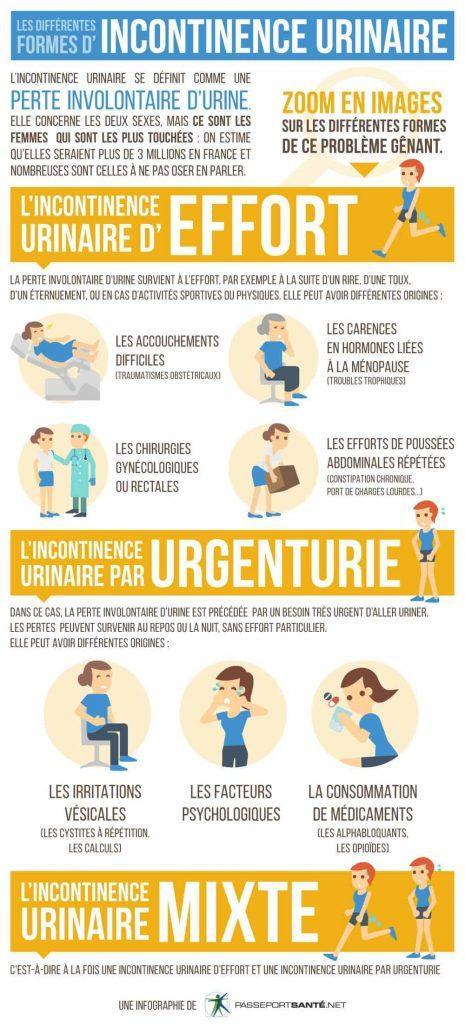 Comment prévenir l'incontinence urinaire